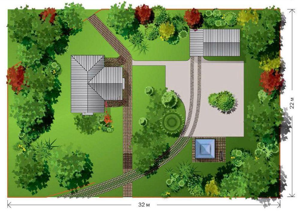 Как грамотно распланировать свой садовый или дачный участок
