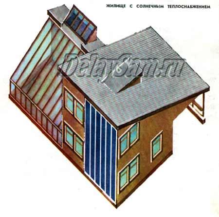 Дом с отоплением от солнечного коллектора