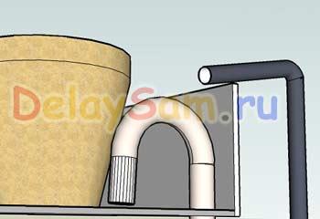 Гидропоника. Выращивание зелени методом гидропоники. Самодельная гидропонная установка для дома дачи