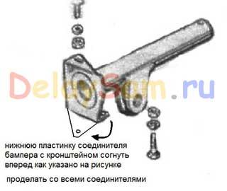 Тюнинг бамперов ВАЗ 2107. Переделка и усовершенствование бампера ВАЗ, Лада и Жигули.